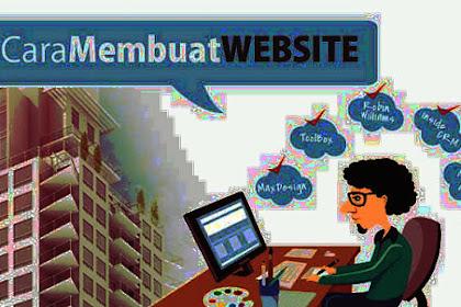 Ingin Menciptakan Website Sendiri, Ini Script Yang Harus Anda Pelajari!