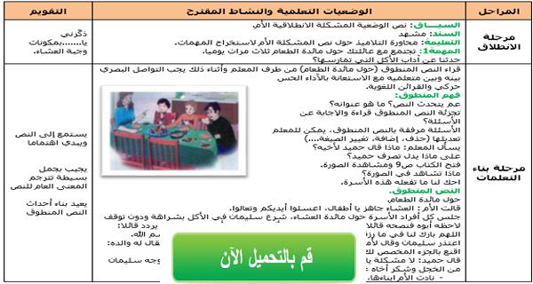 مذكرات السنة الثالثة ابتدائي الجيل الثاني لغة عربية الاسبوع الاول