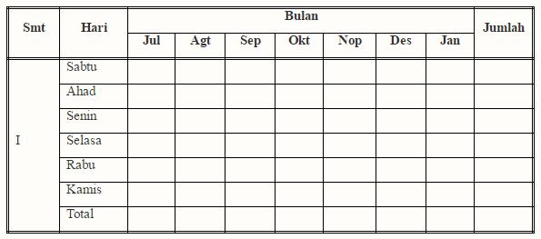 Form Perhitungan Rincian Pekan Efektif (RPE)