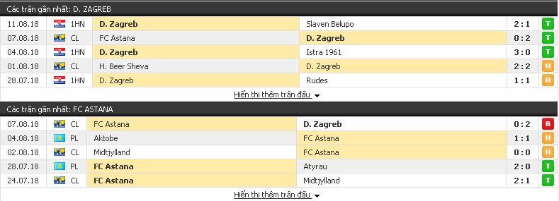 [Hình: Dinamo%2BZagreb3.jpg]