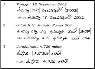Belajar dan Mengenal Aksara Sunda