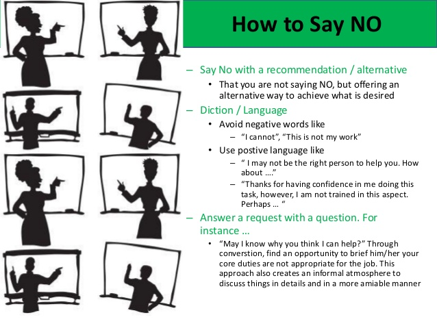 how to say no in business