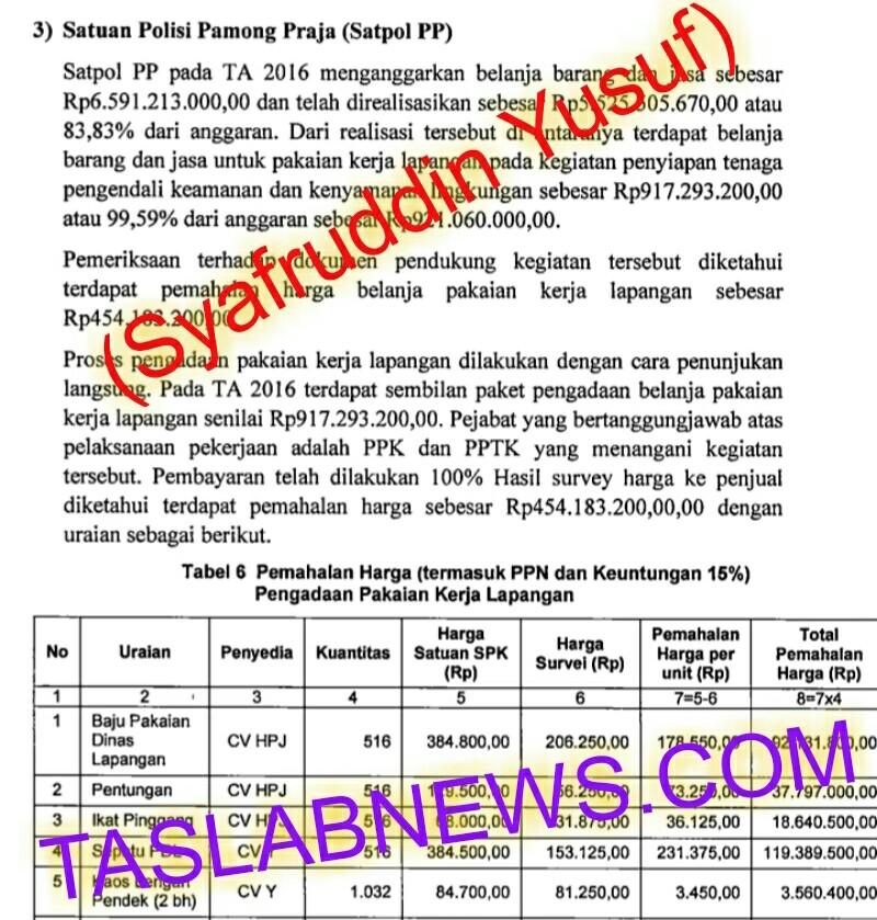 Hasil audit BPK atas laporan keuangan Pemkab Simalungun.