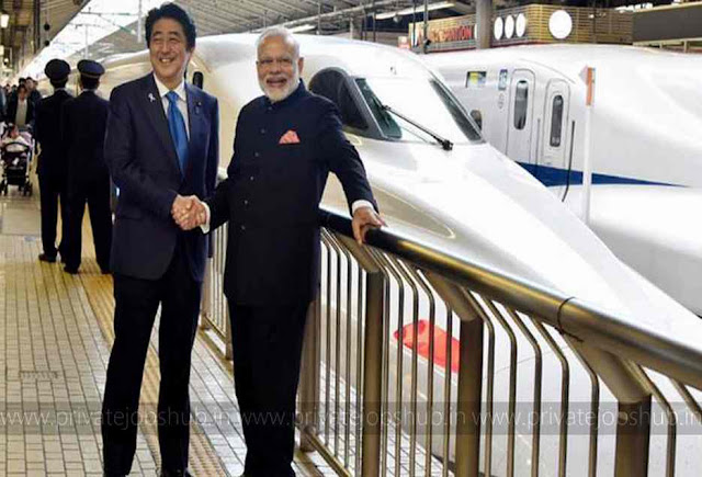 High Speed Rail Network in India: BULLET Train