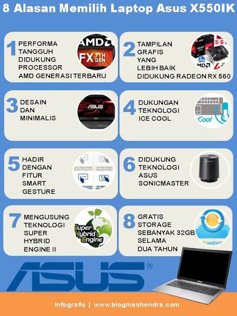 8 Alasan Memilih Laptop Asus 550IK - Blog Mas Hendra