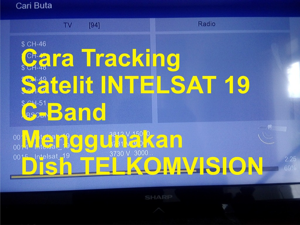 Intelsat 19 Channels