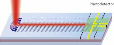 Как в кремниевые микропроцессоры удалось встроить оптические коммуникации?