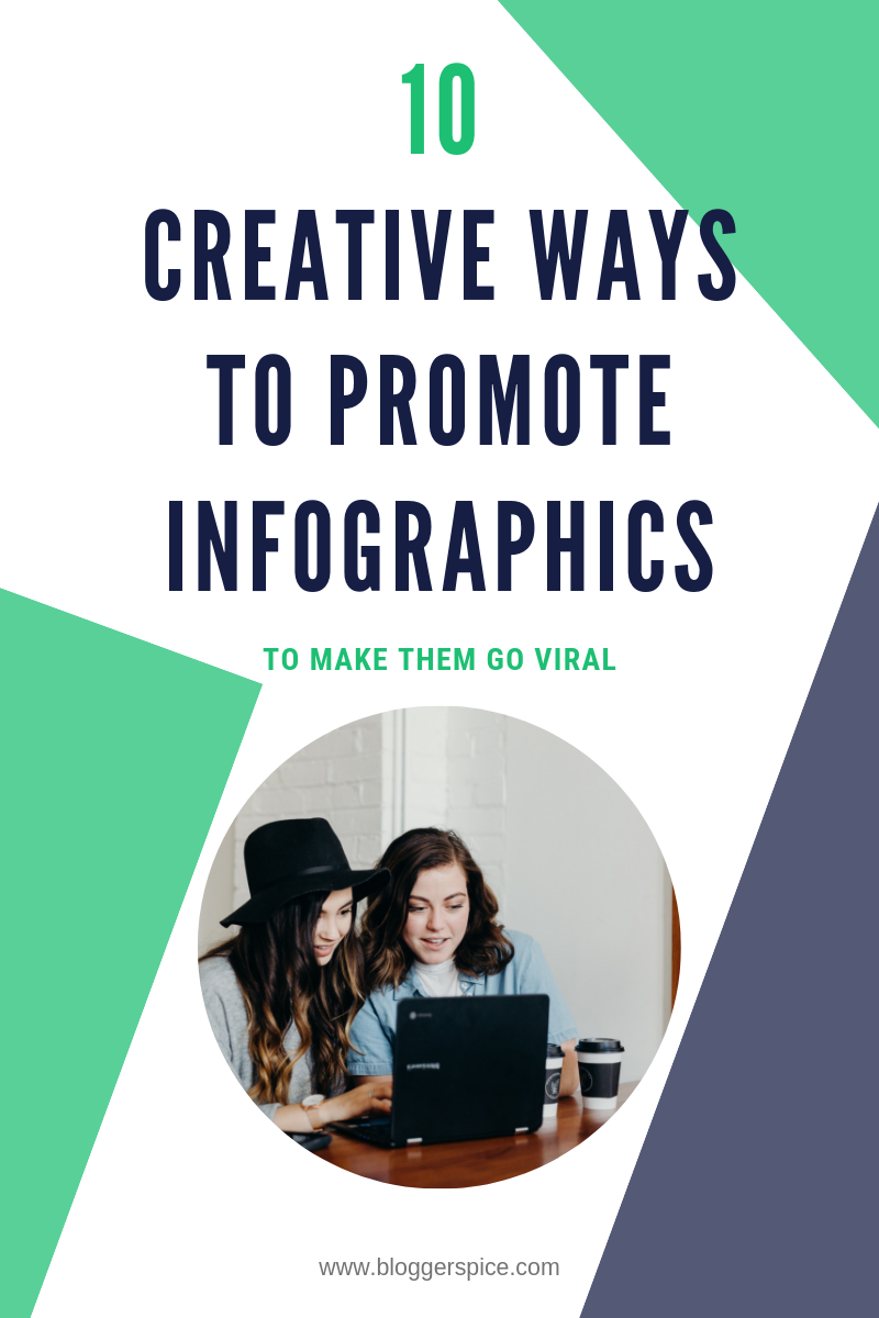 10 Ways to Get Your Infographic to Go Viral