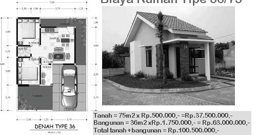 Renovasi Atap Baja Ringan Rumah Tipe 36 Biaya Bangun | Blog Rumahmiring.com