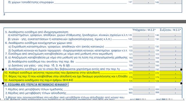 Τα ενοίκια που εισπράττει ο φορολογικός κάτοικος Ελλάδος από ακίνητη περιουσία που κατέχει στην αλλοδαπή, καταχωρούνται στους κωδικούς 171-172 του πίνακα 4Δ2 της φορολογικής δήλωσης.