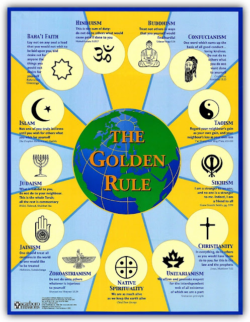 Diagram of Golden Rule