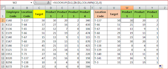 VLOOKUP function in multiple Cells using COLUMN function
