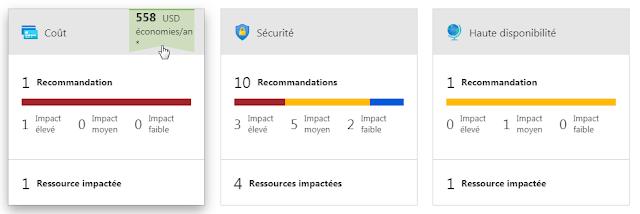Azure Cloud - Recommandations cost management