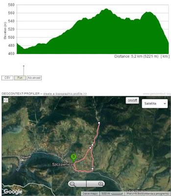 mapa łatwej trasy rowerowej w Szczawnicy