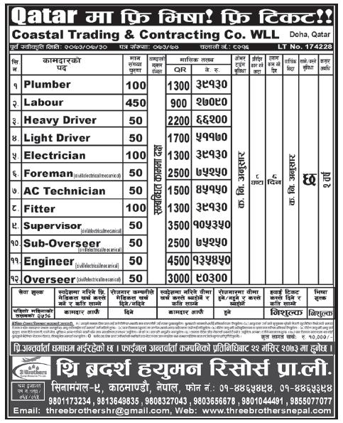 Free Visa Free Ticket Jobs in Qatar Doha for Nepali, Salary Rs 1,35,450