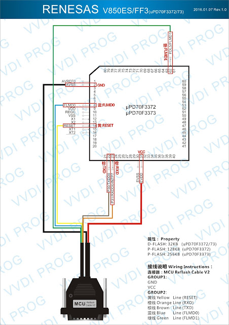 RENESAS V850ES/FF3
