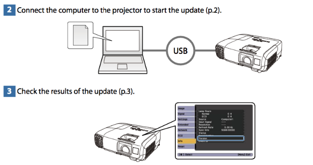 How to Install Pro G7500U Firmware Update