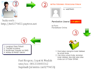 Cara Daftar Bisnis Paytren Online Paling Mudah dan Simpel