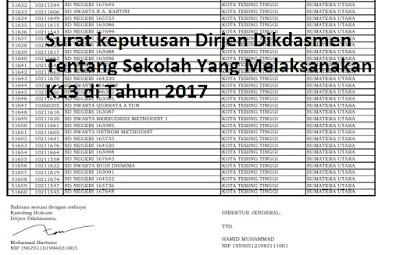 Surat keputusan Dirjen Dikdasmen Tentang Sekolah Yang Melaksanakan K13 di Tahun 2017
