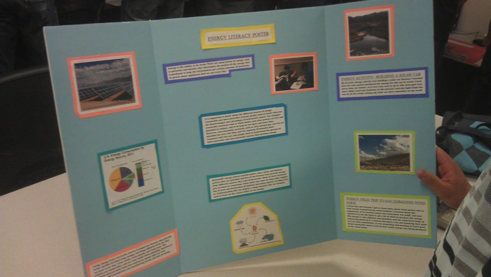 Energy Literacy Increasing Knowledge While Promoting