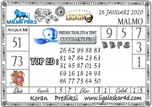 Prediksi Togel MALMO LASKAR4D 26 JANUARI 2020