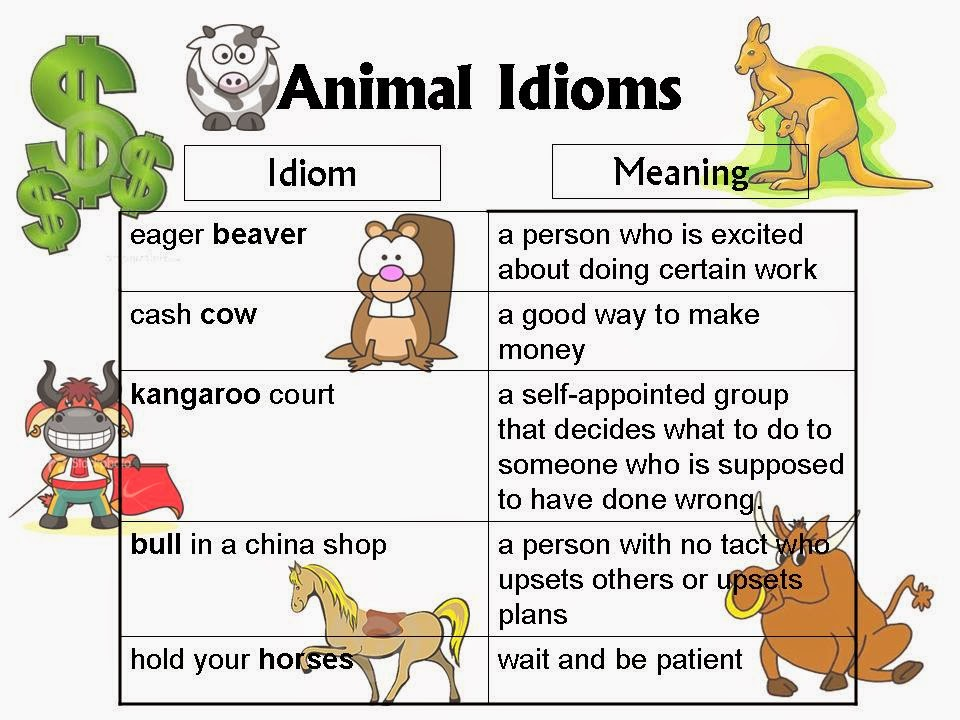 the translation of idioms in the