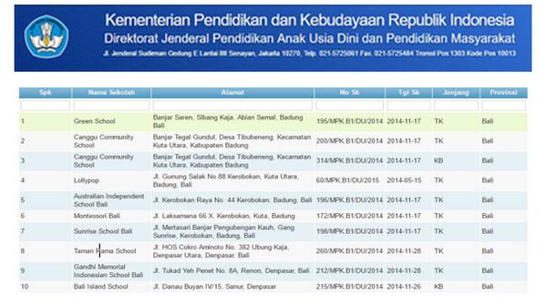 Daftar Semua Sekolah dan Daftar Nama Guru Sudah Cair Triwulan 1 Maret 2017
