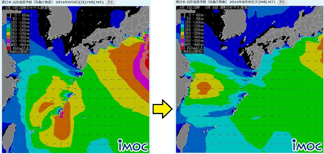 IMOC_沿岸波浪予想