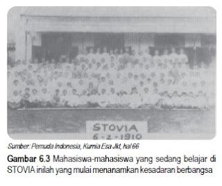 PENGARUH PERKEMBANGAN PENDIDIKAN BARAT DI INDONESIA