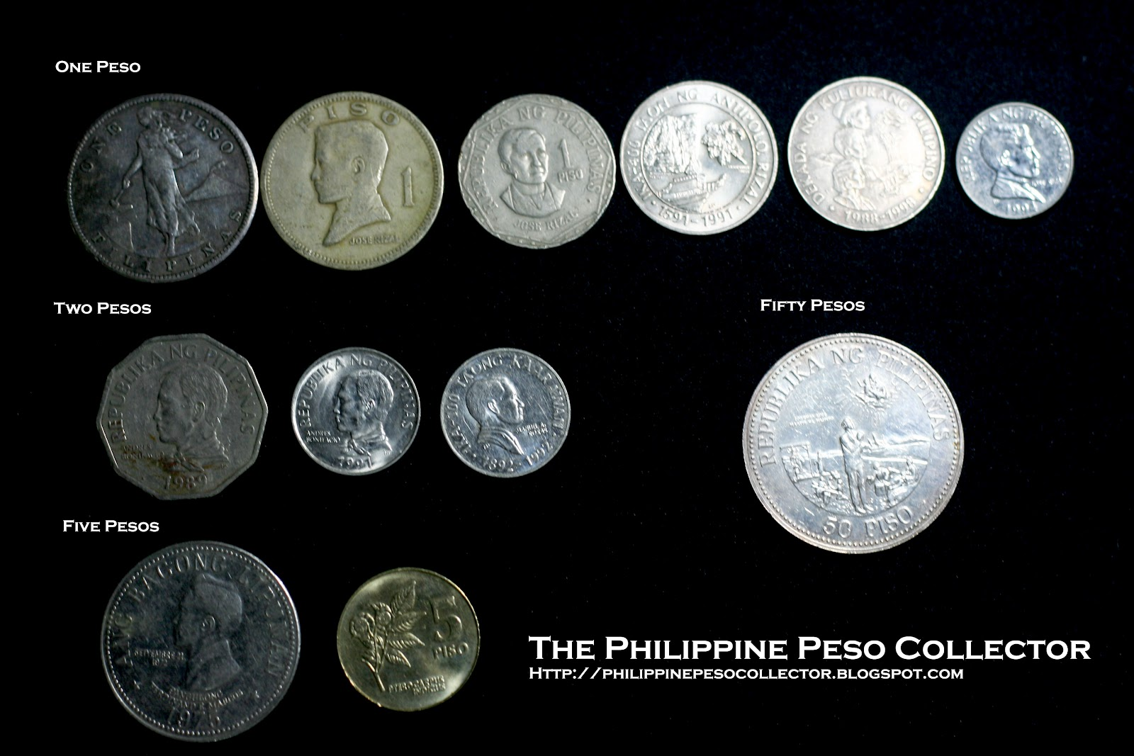 The Philippine Peso Collector