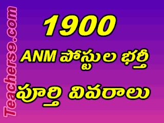 ANM Recruitment Notification