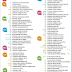 Daftar Agenda Lengkap Banyuwangi Festival 2019 [B-Fest 2019]