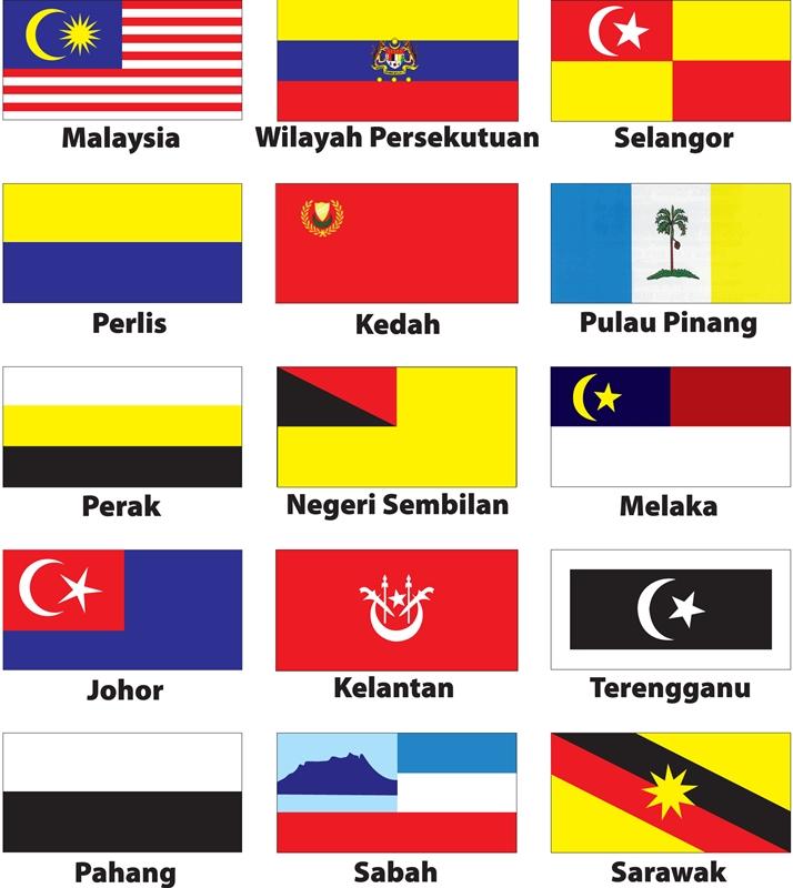 Senarai Penduduk Dan Keluasan Negeri Negeri Malaysia Layanlah Berita Terkini Tips Berguna Maklumat