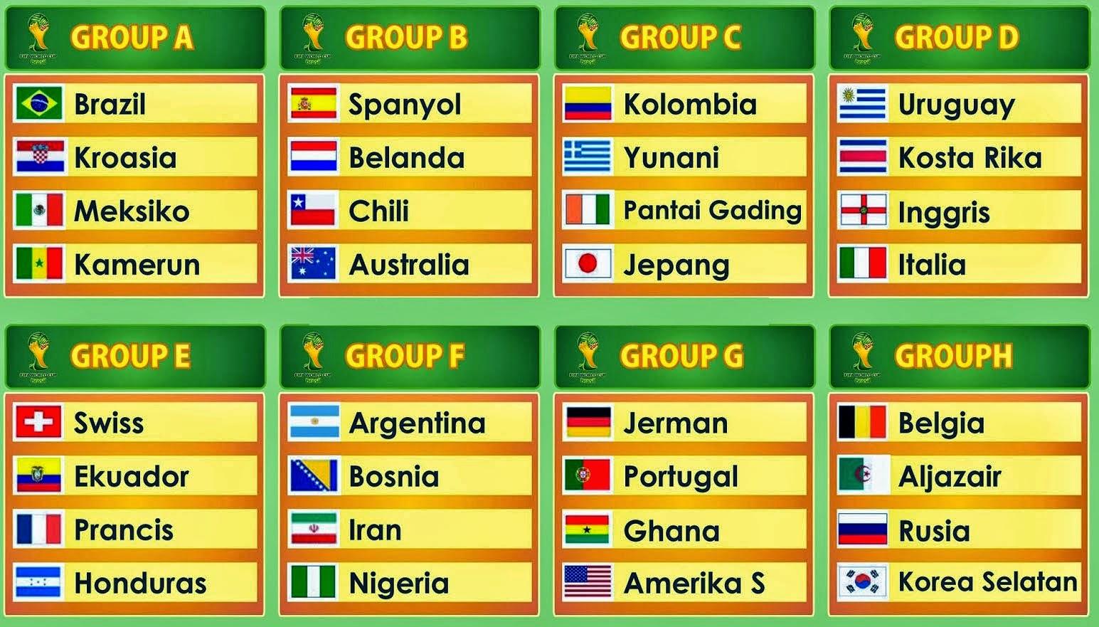 Hasil Drawing Pembagian Grup Piala Dunia 2014 Brasil ...