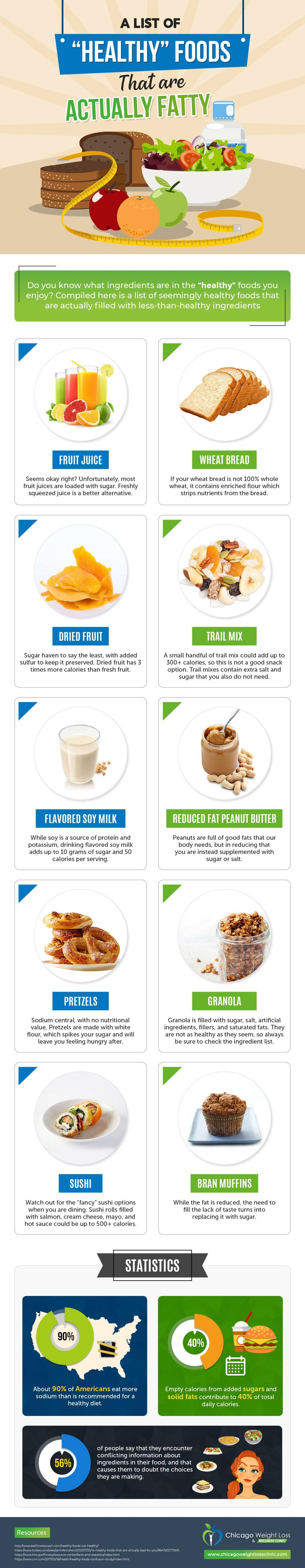 A List of Healthy Foods That Are Actually Fatty #Infographic