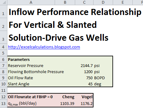 inflow performance relationship excel