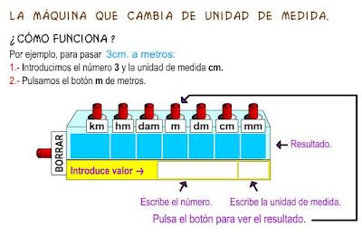 http://agrega.educacion.es/repositorio/04042013/7a/es_2013040412_9134521/ITEM-54fd5f4a-5c1e-3e81-8df0-004a6836dcad/practica/maquinaa1.html