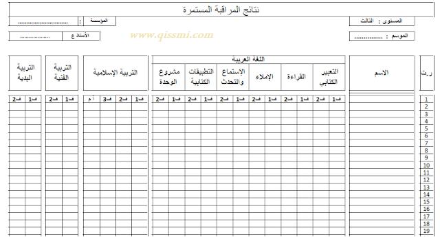 جداول المراقبة المستمرة عربية فرنسية