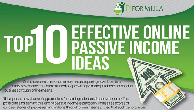 Image: Top 10 Effective Online Passive Income Ideas