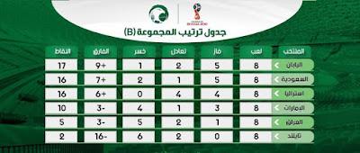 United-Arab-Emirates-vs-Saudi-Arabia-live