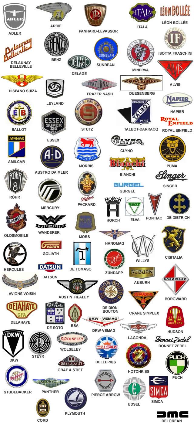 Lista De Marcas Modelos De Carros Not 237 Cias Automotivas