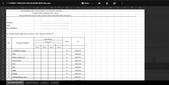 Analisis Nilai Ujian Sekolah dan Format PK 6