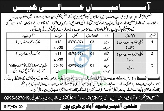 population-welfare-department-kpk-jobs-for-family-welfare-assistant-latest