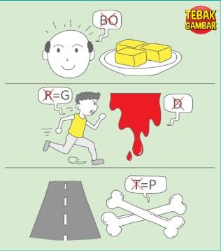 Kunci Jawaban Tebak Gambar Level 7 Lengkap Terbaru Bagi Berbagi