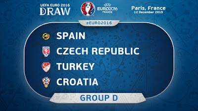 Keputusan EURO 2016 Kumpulan D