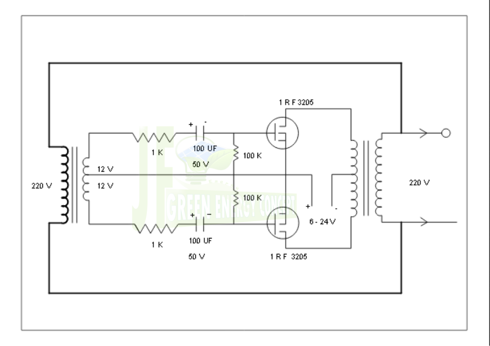 JF Green Energy Concept: 6-12 Volts grid tie inverter