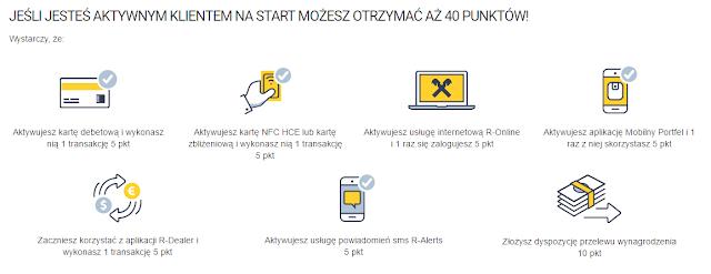 Zasady przyznawania punktów w programie Korzystaj w Raiffeisen Polbank