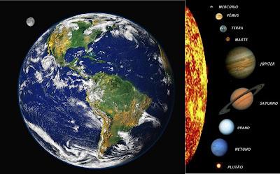 2f27e5ba9de57 Blog da Ciências  Qual a origem do nome dos planetas do Sistema Solar