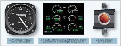 aircraft Pressure Instruments