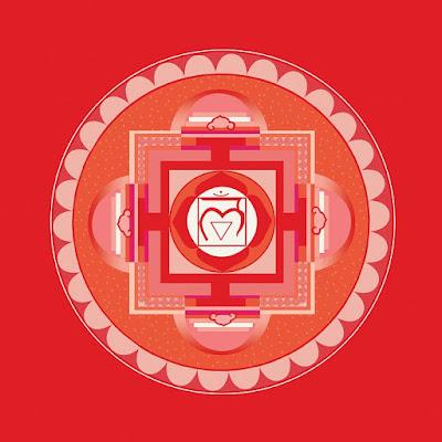 root chakra or muladhara